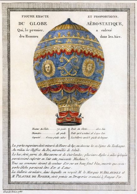 Montgolfier Brothers Hot Air Balloon Flight Illustration, 1786. Print/Poster (5157)